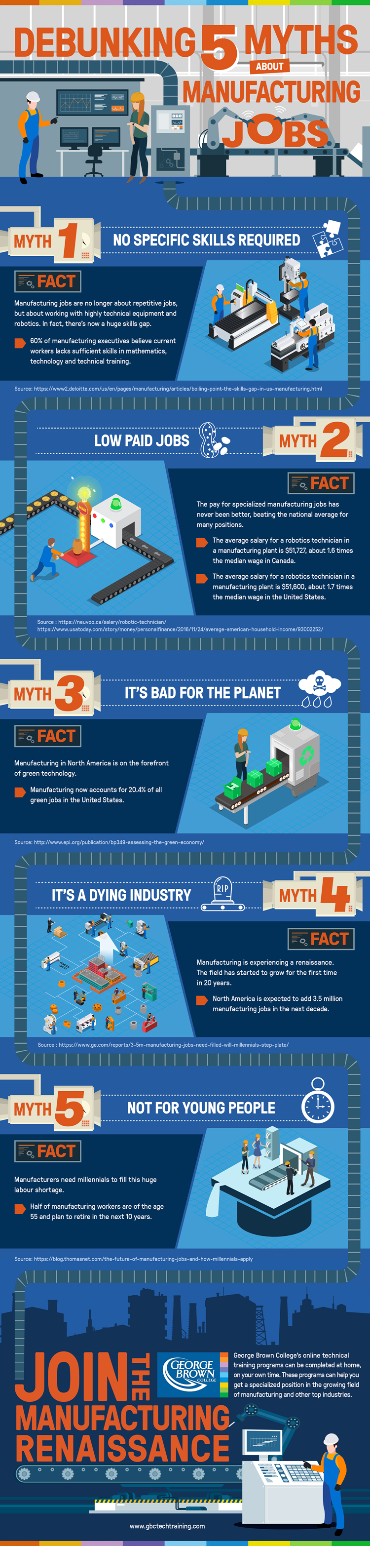 Debunking the myths of manufacturing